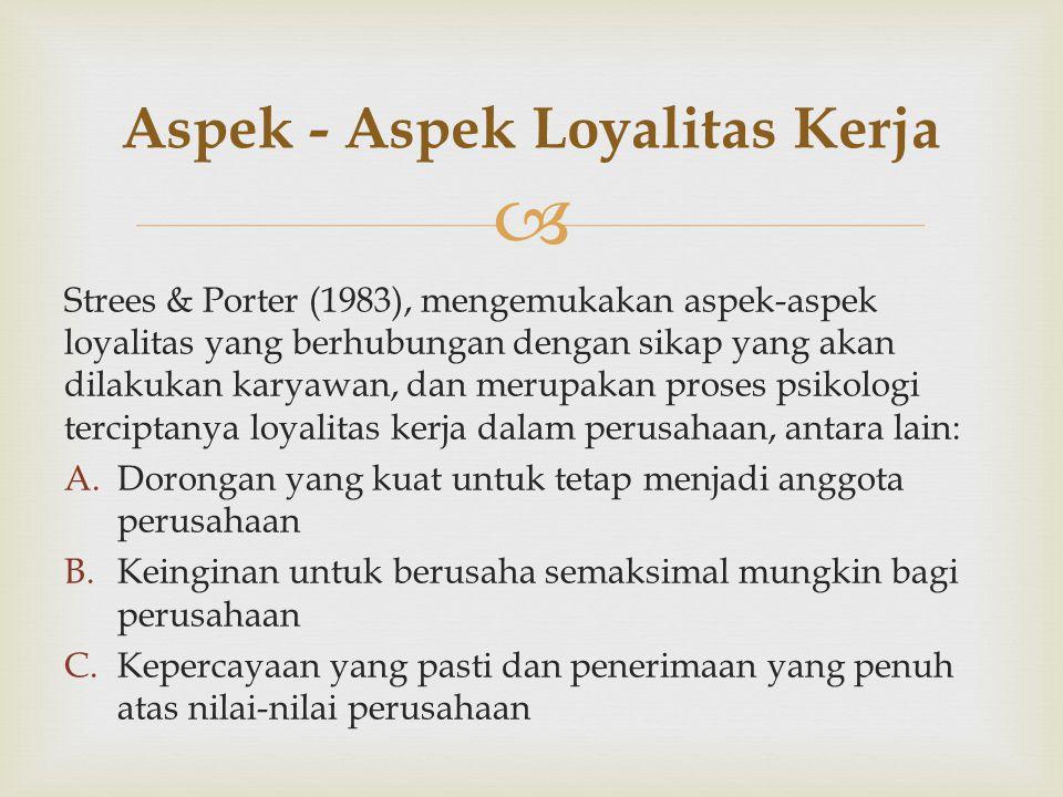  Strees & Porter (1983), mengemukakan aspek-aspek loyalitas yang berhubungan dengan sikap yang akan dilakukan karyawan, dan merupakan proses psikologi terciptanya loyalitas kerja dalam perusahaan, antara lain: A.Dorongan yang kuat untuk tetap menjadi anggota perusahaan B.Keinginan untuk berusaha semaksimal mungkin bagi perusahaan C.Kepercayaan yang pasti dan penerimaan yang penuh atas nilai-nilai perusahaan Aspek - Aspek Loyalitas Kerja