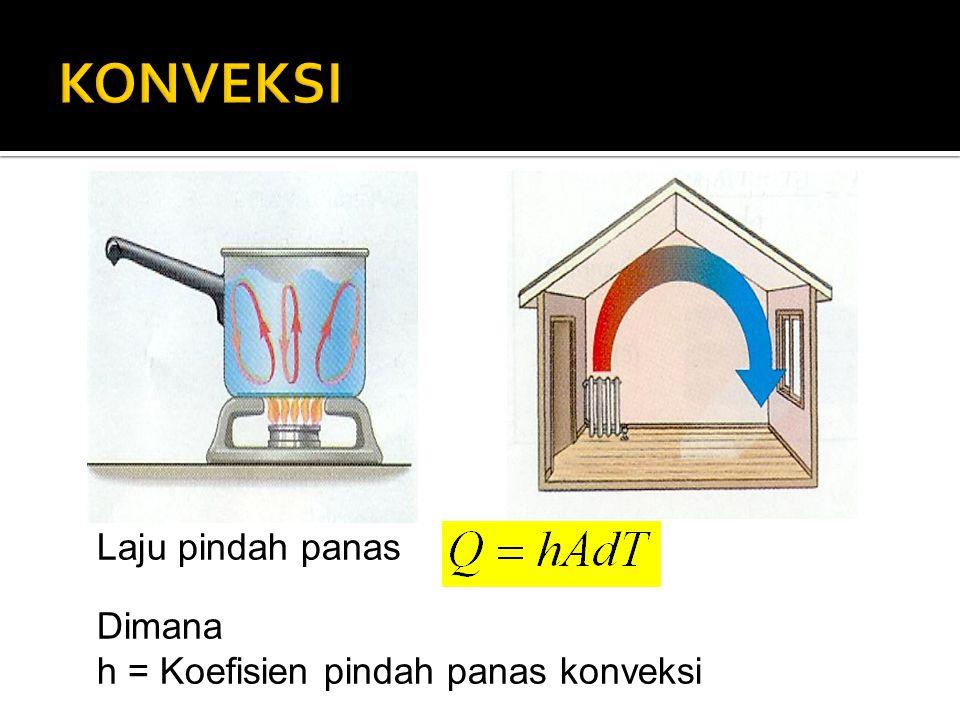 Laju pindah panas Dimana h = Koefisien pindah panas konveksi