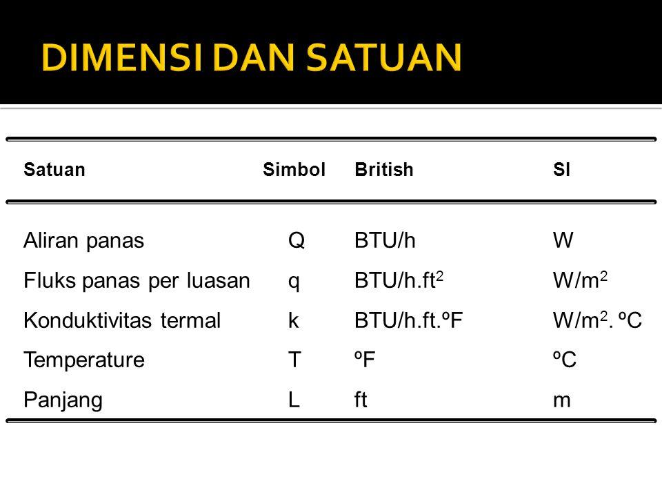 Satuan Simbol British SI Aliran panasQBTU/h W Fluks panas per luasanqBTU/h.ft 2 W/m 2 Konduktivitas termalkBTU/h.ft.ºF W/m 2.