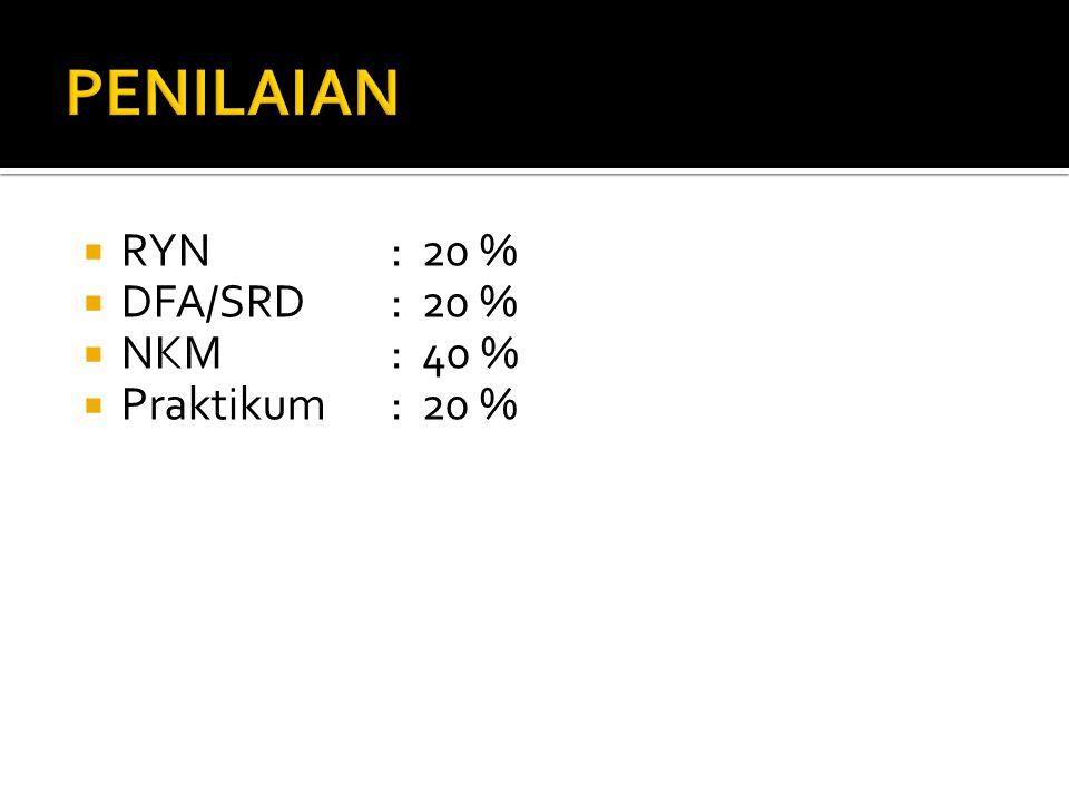  RYN: 20 %  DFA/SRD: 20 %  NKM: 40 %  Praktikum: 20 %