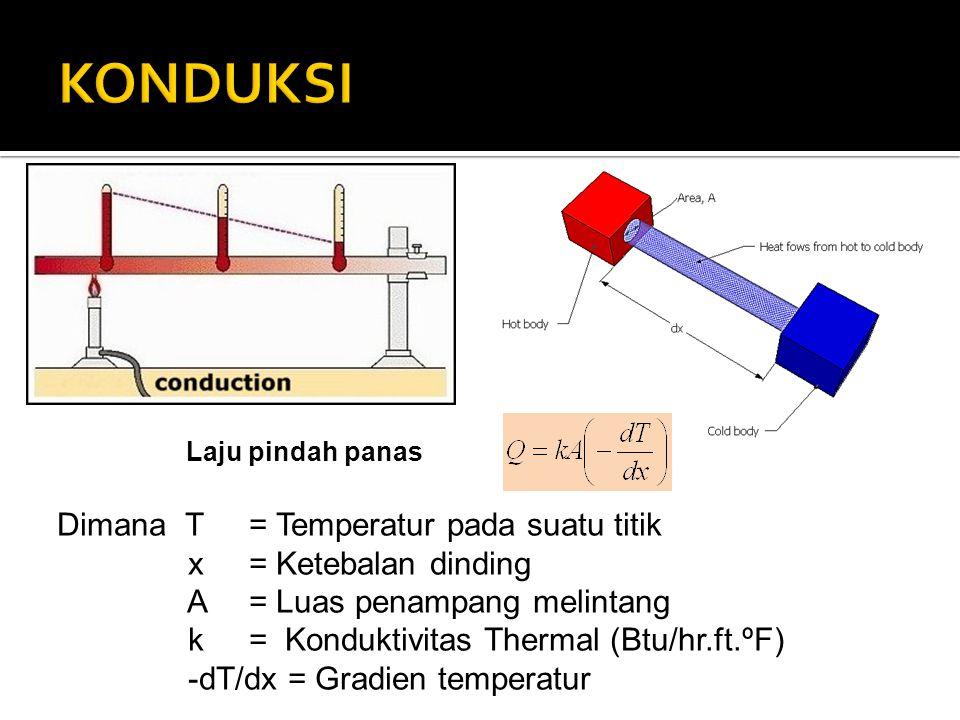 Laju pindah panas Dimana T = Temperatur pada suatu titik x = Ketebalan dinding A = Luas penampang melintang k = Konduktivitas Thermal (Btu/hr.ft.ºF) -dT/dx = Gradien temperatur
