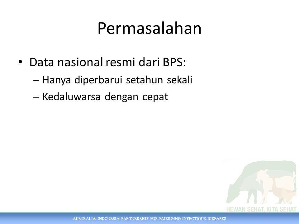 AUSTRALIA INDONESIA PARTNERSHIP FOR EMERGING INFECTIOUS DISEASES Permasalahan Data nasional resmi dari BPS: – Hanya diperbarui setahun sekali – Kedaluwarsa dengan cepat