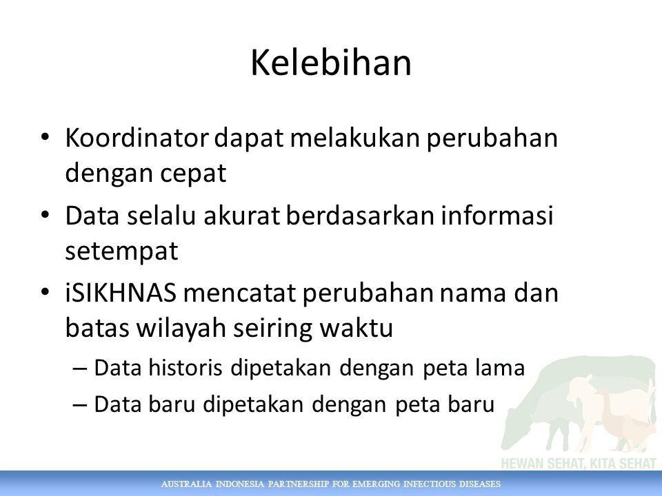 AUSTRALIA INDONESIA PARTNERSHIP FOR EMERGING INFECTIOUS DISEASES Kelebihan Koordinator dapat melakukan perubahan dengan cepat Data selalu akurat berdasarkan informasi setempat iSIKHNAS mencatat perubahan nama dan batas wilayah seiring waktu – Data historis dipetakan dengan peta lama – Data baru dipetakan dengan peta baru