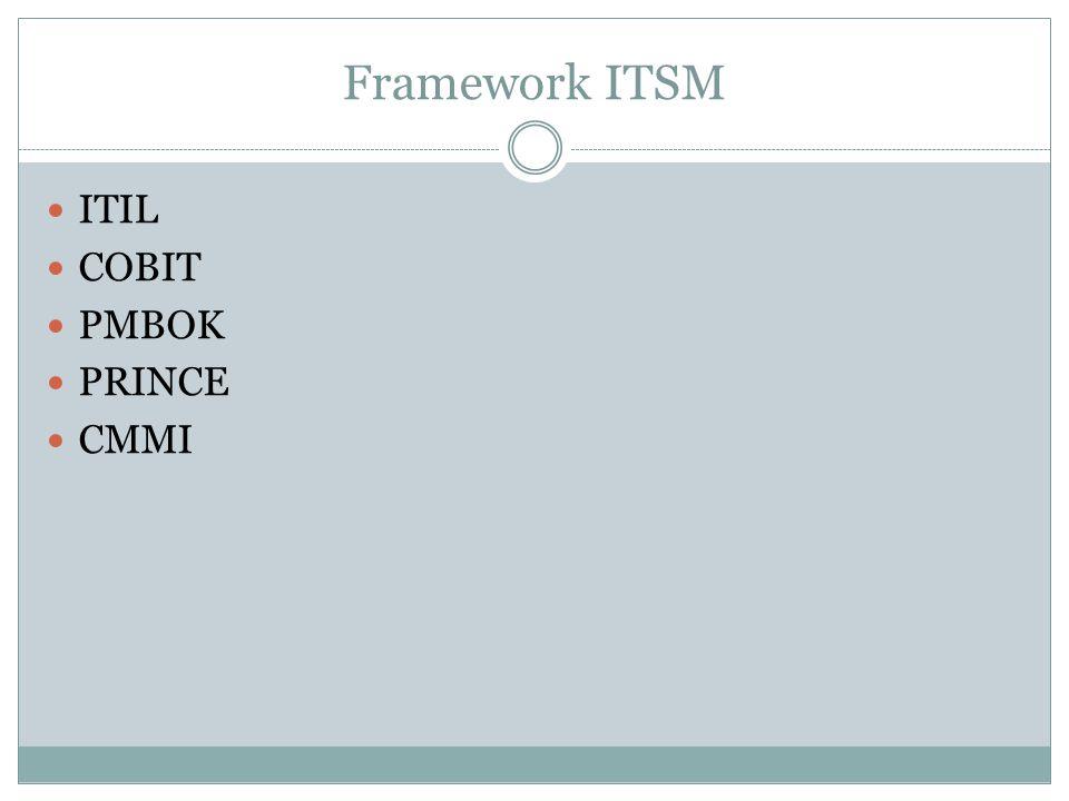 Framework ITSM ITIL COBIT PMBOK PRINCE CMMI