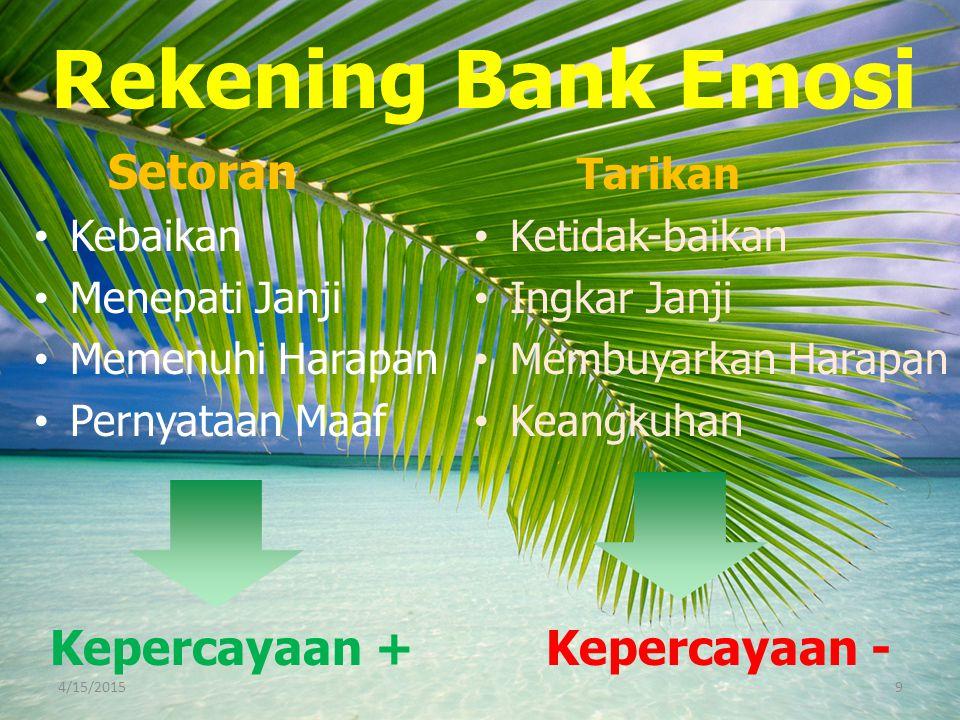 4/15/20159 Rekening Bank Emosi Setoran Kebaikan Menepati Janji Memenuhi Harapan Pernyataan Maaf Tarikan Ketidak-baikan Ingkar Janji Membuyarkan Harapa
