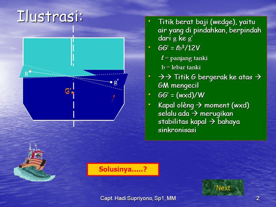 Capt. Hadi Supriyono, Sp1, MM2 G'. Ilustrasi: Titik berat baji (wedge), yaitu air yang di pindahkan, berpindah dari g ke g' GG' = lb3/12V l = panjang