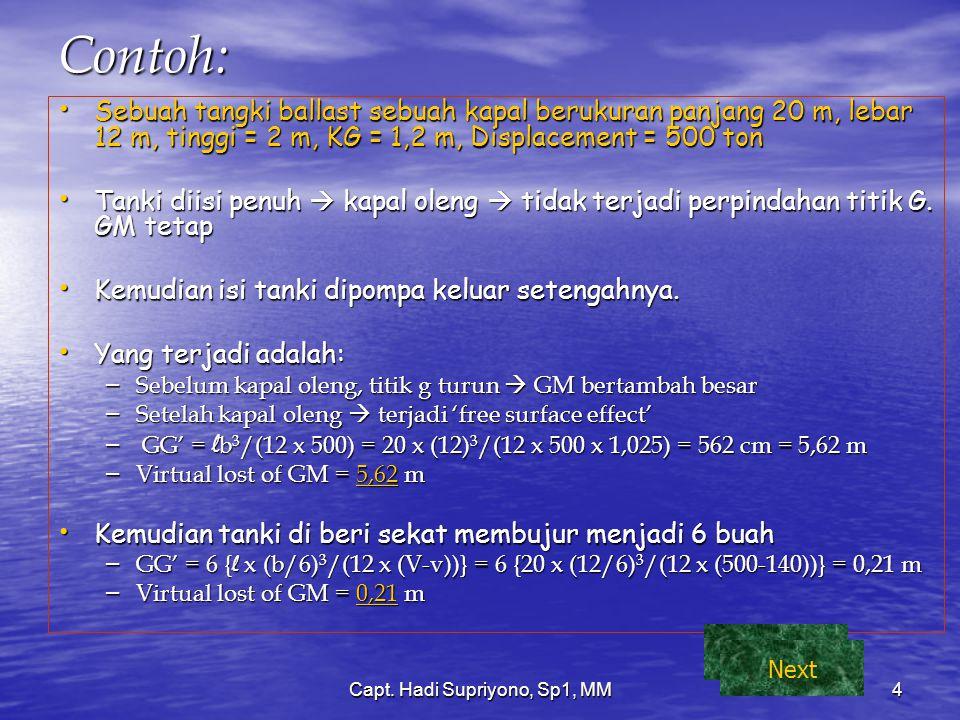 Capt. Hadi Supriyono, Sp1, MM4 Contoh: Sebuah tangki ballast sebuah kapal berukuran panjang 20 m, lebar 12 m, tinggi = 2 m, KG = 1,2 m, Displacement =