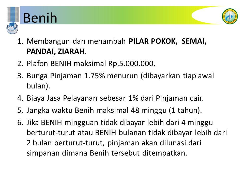 Benih 1.Membangun dan menambah PILAR POKOK, SEMAI, PANDAI, ZIARAH. 2.Plafon BENIH maksimal Rp.5.000.000. 3.Bunga Pinjaman 1.75% menurun (dibayarkan ti