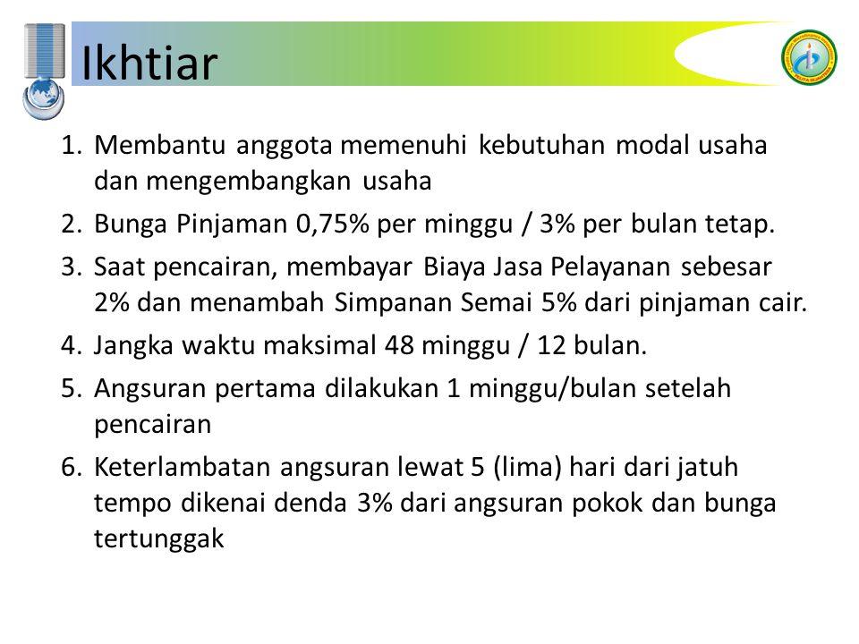 Ikhtiar 1.Membantu anggota memenuhi kebutuhan modal usaha dan mengembangkan usaha 2.Bunga Pinjaman 0,75% per minggu / 3% per bulan tetap. 3.Saat penca