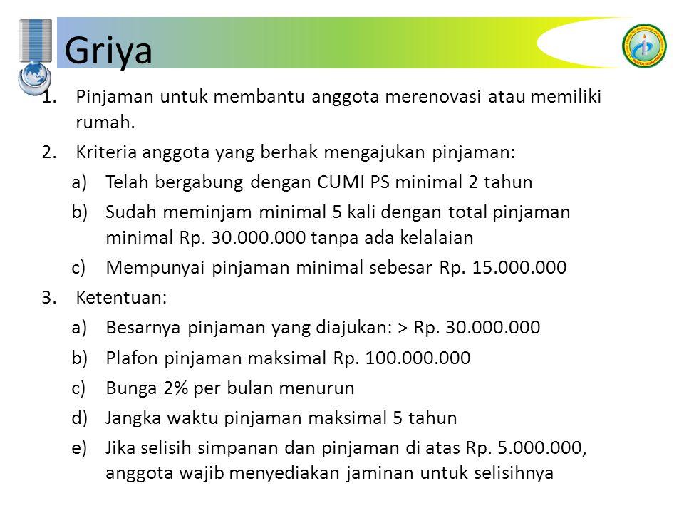 Griya 1.Pinjaman untuk membantu anggota merenovasi atau memiliki rumah. 2.Kriteria anggota yang berhak mengajukan pinjaman: a)Telah bergabung dengan C