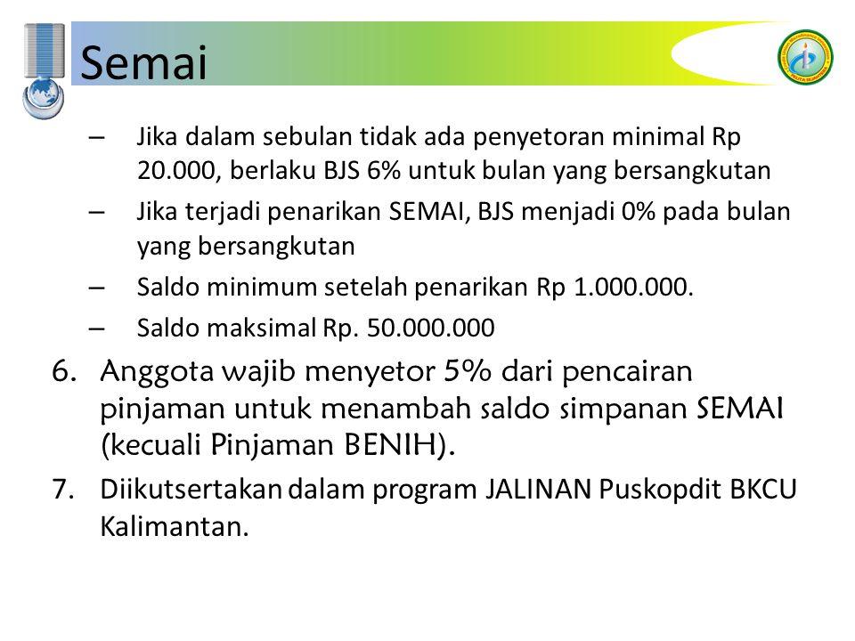 Griya 1.Pinjaman untuk membantu anggota merenovasi atau memiliki rumah.