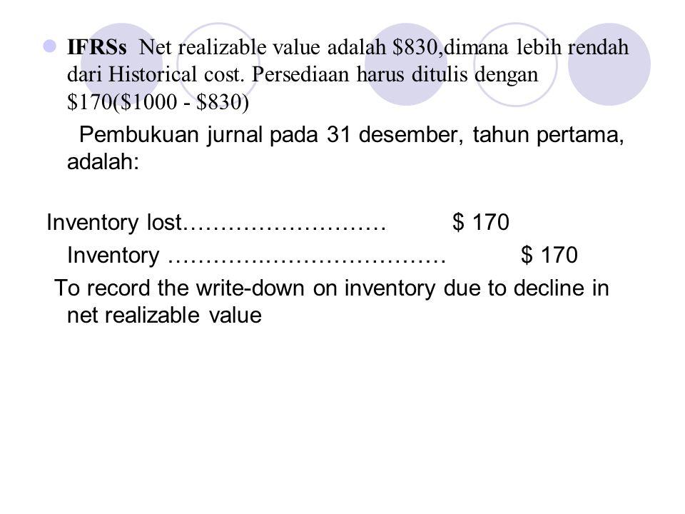 IFRSs Net realizable value adalah $830,dimana lebih rendah dari Historical cost. Persediaan harus ditulis dengan $170($1000 - $830) Pembukuan jurnal p
