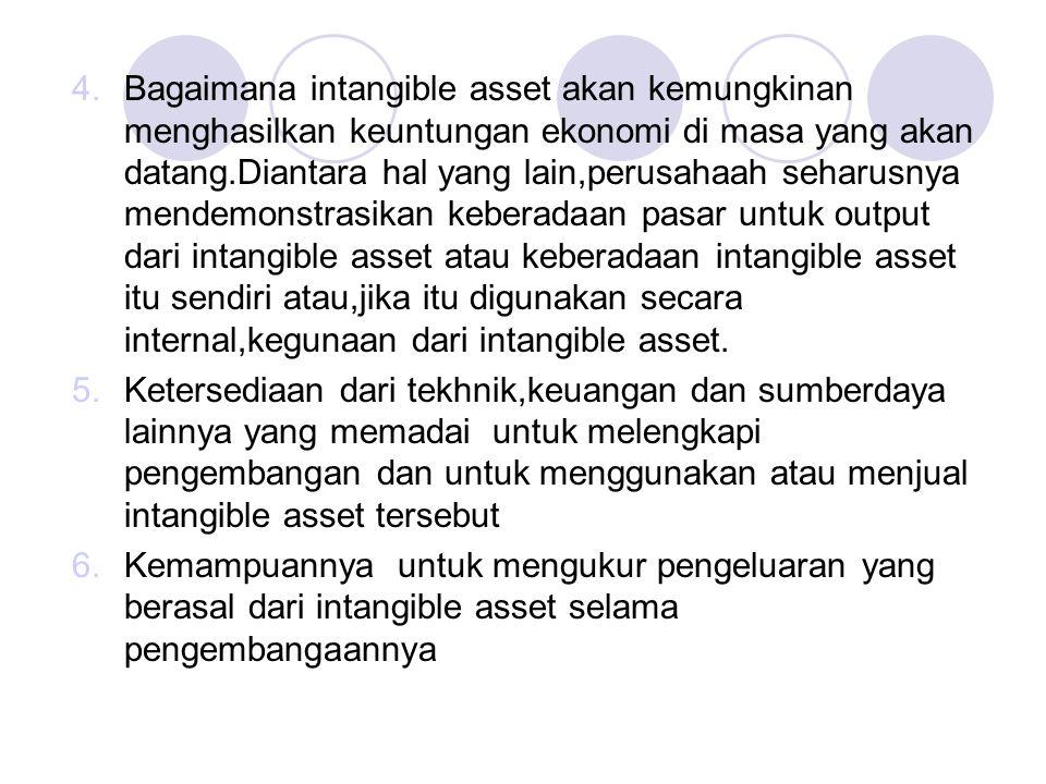 4.Bagaimana intangible asset akan kemungkinan menghasilkan keuntungan ekonomi di masa yang akan datang.Diantara hal yang lain,perusahaah seharusnya me