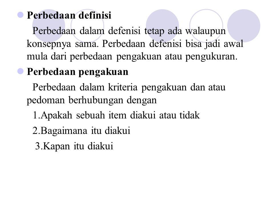 Perbedaan definisi Perbedaan dalam defenisi tetap ada walaupun konsepnya sama. Perbedaan defenisi bisa jadi awal mula dari perbedaan pengakuan atau pe