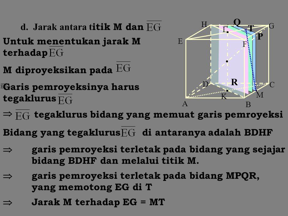 B C A K D F G L H E M b. Jarak antara titik C dan AH  ACH adalah segitiga samasisi  CM  AH  CM jarak antara titik C dan AH CM 2 = AC 2 – AM 2 = (6