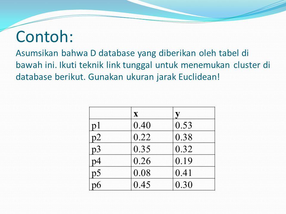Contoh: Asumsikan bahwa D database yang diberikan oleh tabel di bawah ini. Ikuti teknik link tunggal untuk menemukan cluster di database berikut. Guna