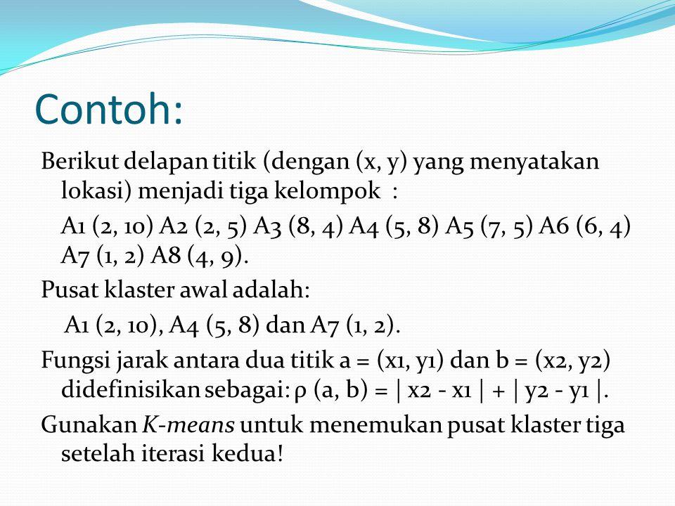 Contoh: Berikut delapan titik (dengan (x, y) yang menyatakan lokasi) menjadi tiga kelompok : A1 (2, 10) A2 (2, 5) A3 (8, 4) A4 (5, 8) A5 (7, 5) A6 (6,
