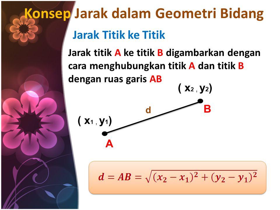 Konsep Jarak dalam Geometri Bidang Jarak Titik ke Titik Jarak titik A ke titik B digambarkan dengan cara menghubungkan titik A dan titik B dengan ruas