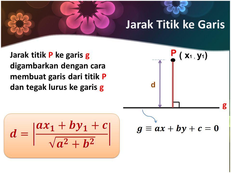 Jarak Titik ke Garis Jarak titik P ke garis g digambarkan dengan cara membuat garis dari titik P dan tegak lurus ke garis g. P g ( x 1, y 1 ) d