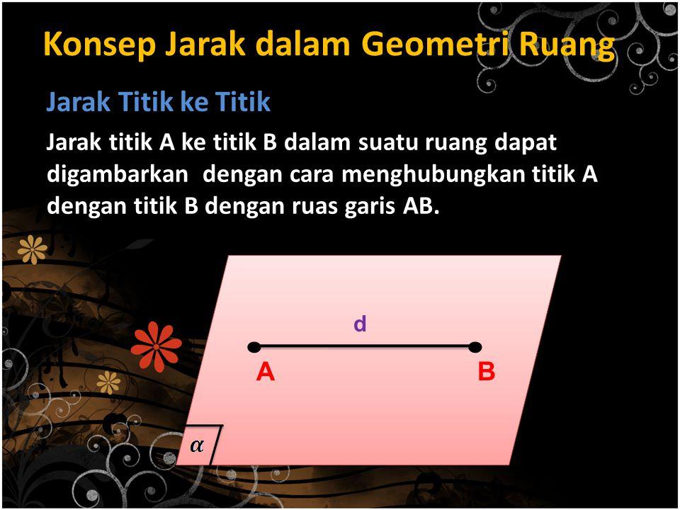 Konsep Jarak dalam Geometri Ruang Jarak Titik ke Titik Jarak titik A ke titik B dalam suatu ruang dapat digambarkan dengan cara menghubungkan titik A
