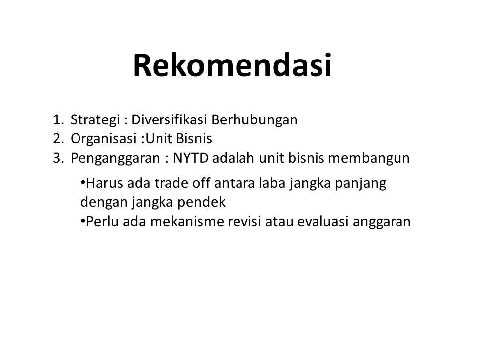 Rekomendasi 1.Strategi : Diversifikasi Berhubungan 2.Organisasi :Unit Bisnis 3.Penganggaran : NYTD adalah unit bisnis membangun Harus ada trade off an