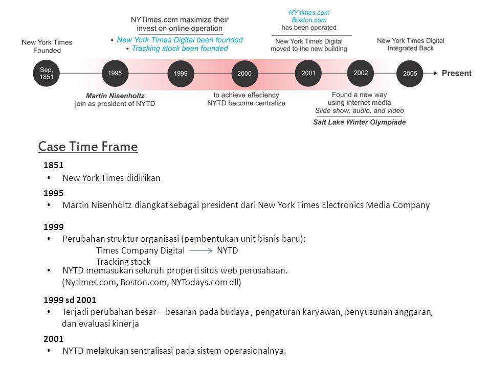 New York Times didirikan 1851 Martin Nisenholtz diangkat sebagai president dari New York Times Electronics Media Company 1995 Perubahan struktur organ
