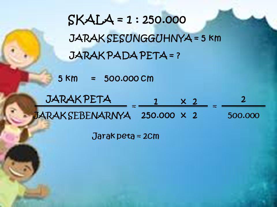 SKALA = 1 : 250.000 JARAK PADA PETA = ? JARAK SESUNGGUHNYA = 5 km JARAK SEBENARNYA JARAK PETA = 1 250.000 = 500.000 2x x 2 2 Jarak peta = 2cm 5 km=500
