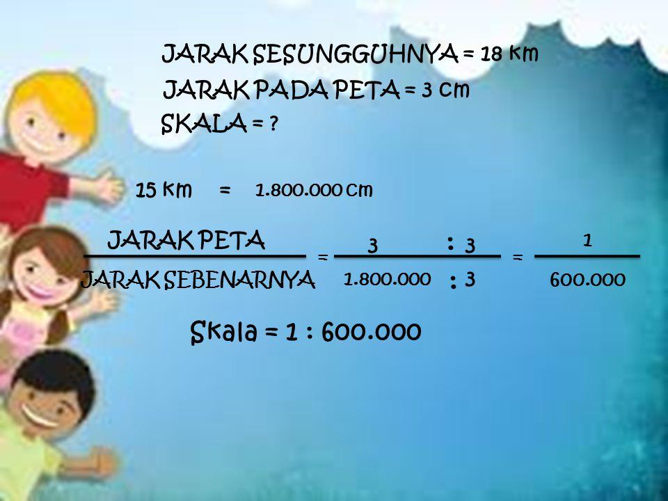 SKALA = ? JARAK PADA PETA = 3 cm JARAK SESUNGGUHNYA = 18 km JARAK SEBENARNYA JARAK PETA = 3 1.800.000 = 600.000 3 : : 1 3 Skala = 1 : 600.000 15 km= 1