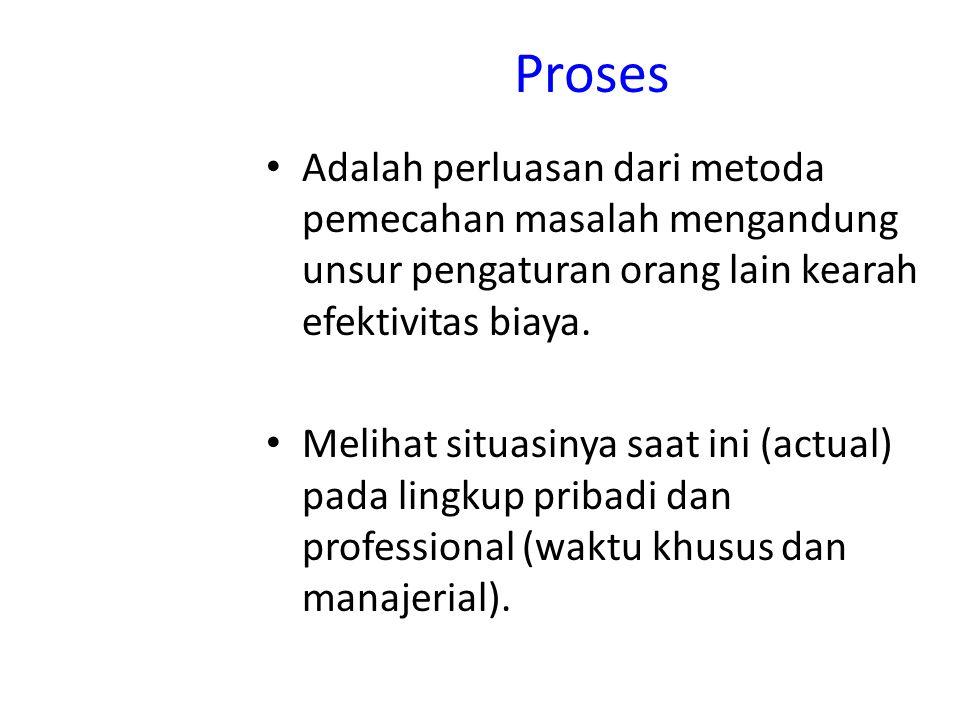 Proses Adalah perluasan dari metoda pemecahan masalah mengandung unsur pengaturan orang lain kearah efektivitas biaya. Melihat situasinya saat ini (ac