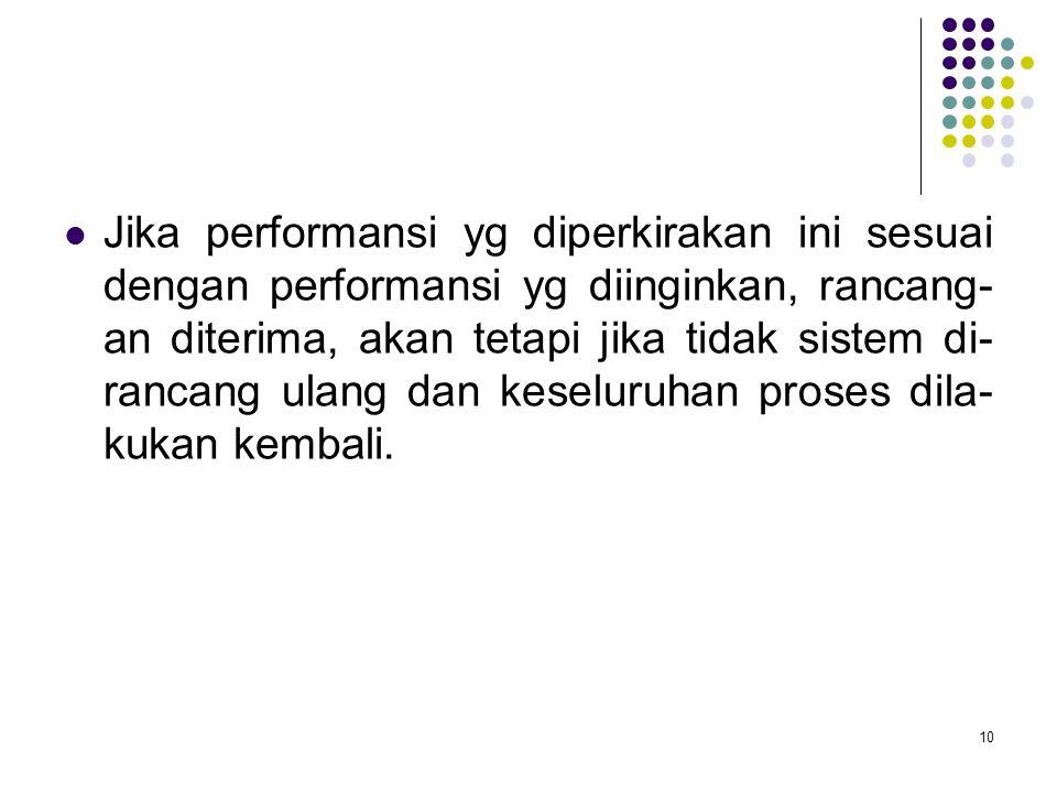 10 Jika performansi yg diperkirakan ini sesuai dengan performansi yg diinginkan, rancang- an diterima, akan tetapi jika tidak sistem di- rancang ulang