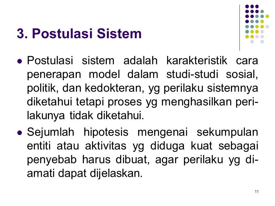 11 3. Postulasi Sistem Postulasi sistem adalah karakteristik cara penerapan model dalam studi-studi sosial, politik, dan kedokteran, yg perilaku siste