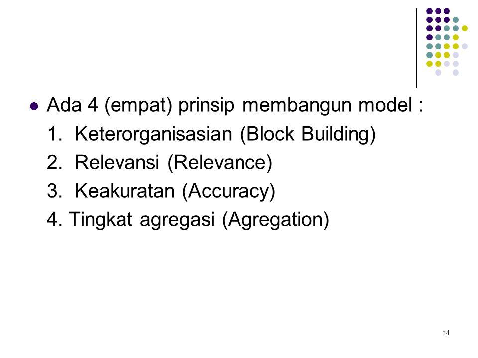 14 Ada 4 (empat) prinsip membangun model : 1. Keterorganisasian (Block Building) 2. Relevansi (Relevance) 3. Keakuratan (Accuracy) 4. Tingkat agregasi