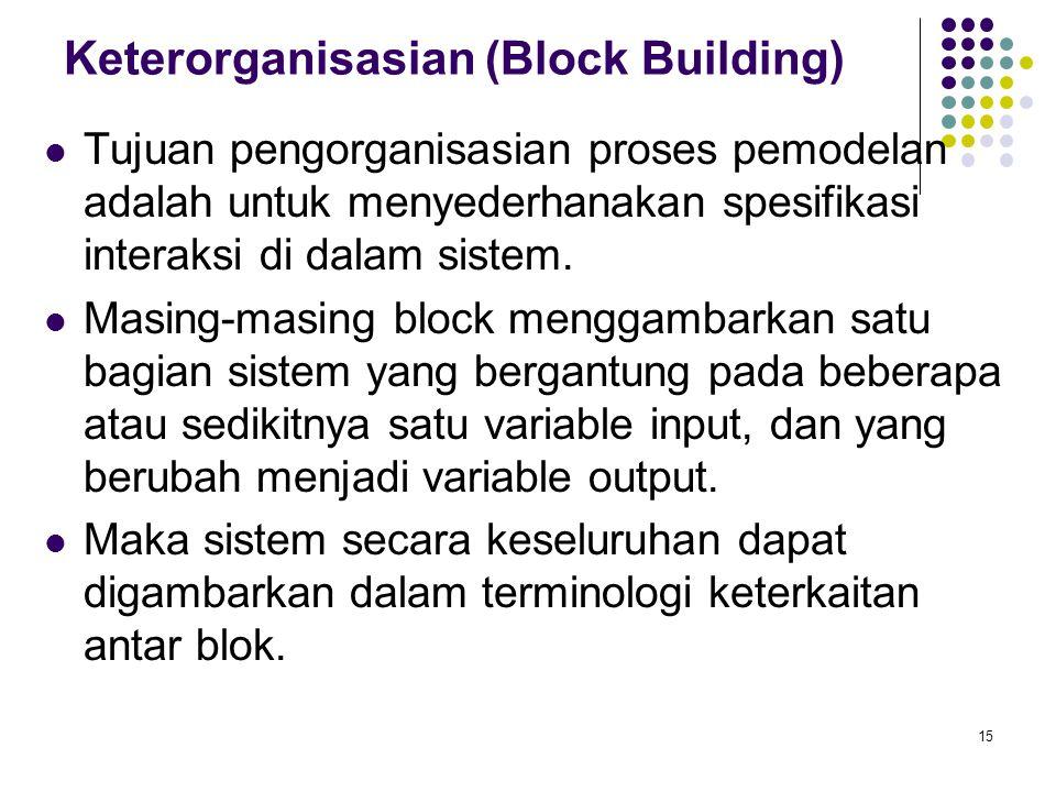 Keterorganisasian (Block Building) Tujuan pengorganisasian proses pemodelan adalah untuk menyederhanakan spesifikasi interaksi di dalam sistem. Masing