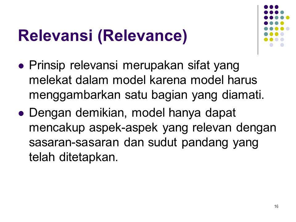 Relevansi (Relevance) Prinsip relevansi merupakan sifat yang melekat dalam model karena model harus menggambarkan satu bagian yang diamati. Dengan dem