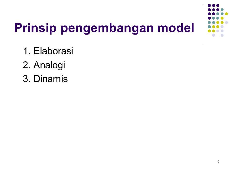 Prinsip pengembangan model 1. Elaborasi 2. Analogi 3. Dinamis 19