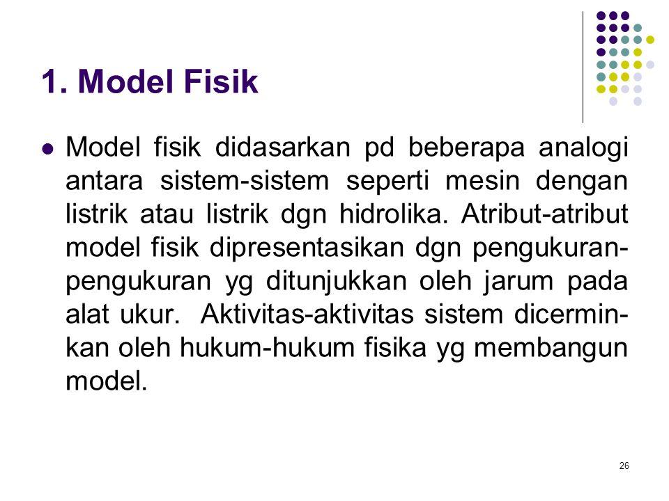 26 1. Model Fisik Model fisik didasarkan pd beberapa analogi antara sistem-sistem seperti mesin dengan listrik atau listrik dgn hidrolika. Atribut-atr