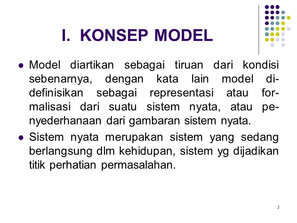3 I. KONSEP MODEL Model diartikan sebagai tiruan dari kondisi sebenarnya, dengan kata lain model di- definisikan sebagai representasi atau for- malisa