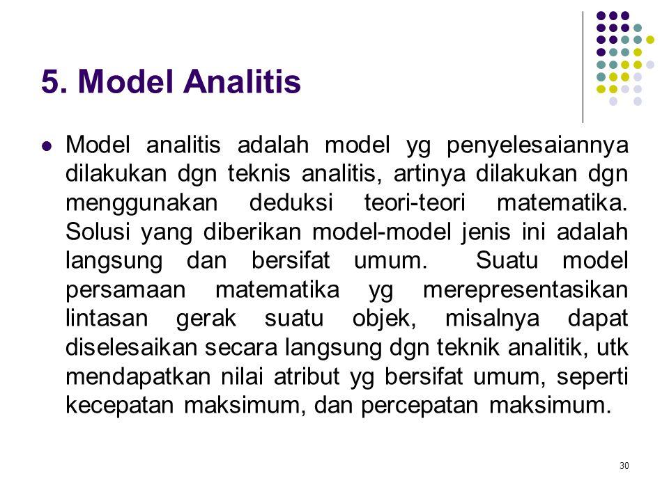 30 5. Model Analitis Model analitis adalah model yg penyelesaiannya dilakukan dgn teknis analitis, artinya dilakukan dgn menggunakan deduksi teori-teo