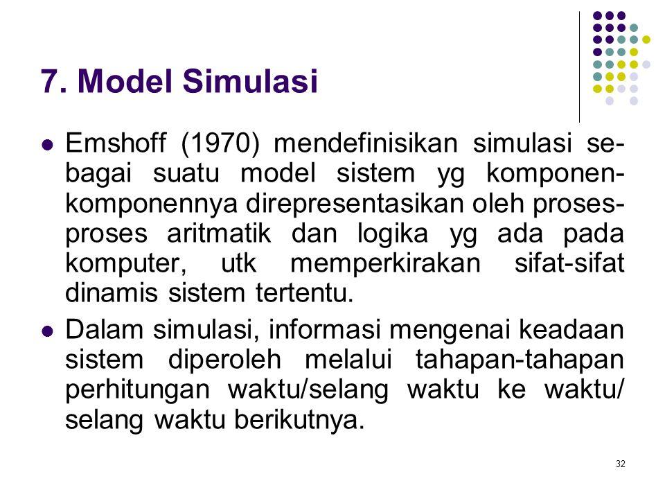 32 7. Model Simulasi Emshoff (1970) mendefinisikan simulasi se- bagai suatu model sistem yg komponen- komponennya direpresentasikan oleh proses- prose