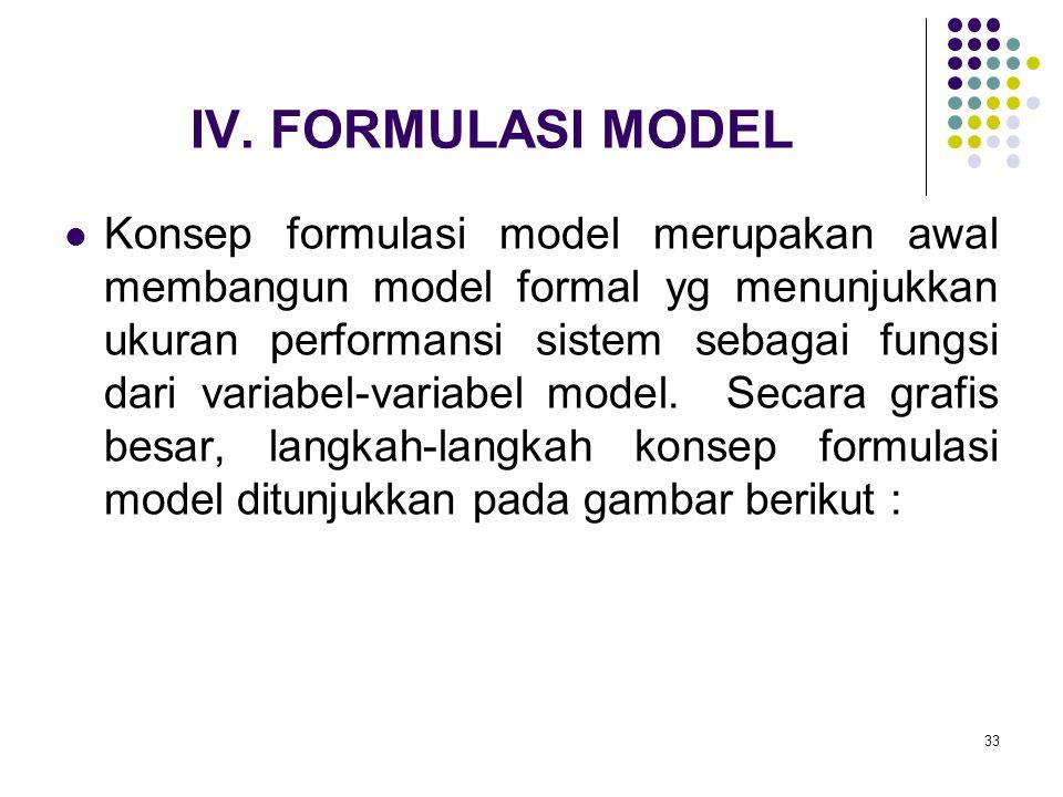 33 IV. FORMULASI MODEL Konsep formulasi model merupakan awal membangun model formal yg menunjukkan ukuran performansi sistem sebagai fungsi dari varia