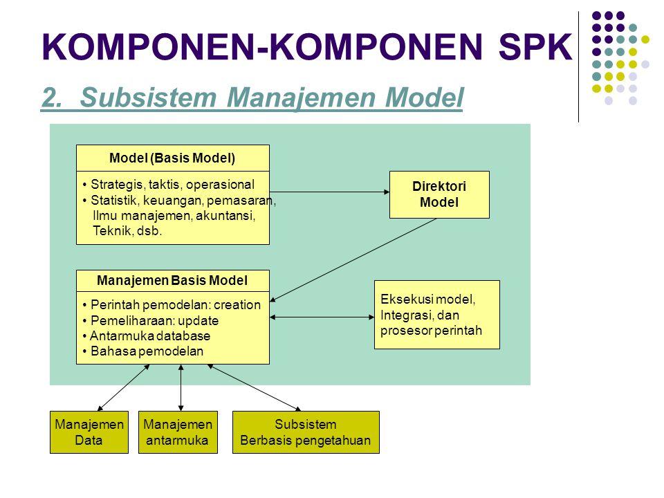 KOMPONEN-KOMPONEN SPK 2. Subsistem Manajemen Model Strategis, taktis, operasional Statistik, keuangan, pemasaran, Ilmu manajemen, akuntansi, Teknik, d