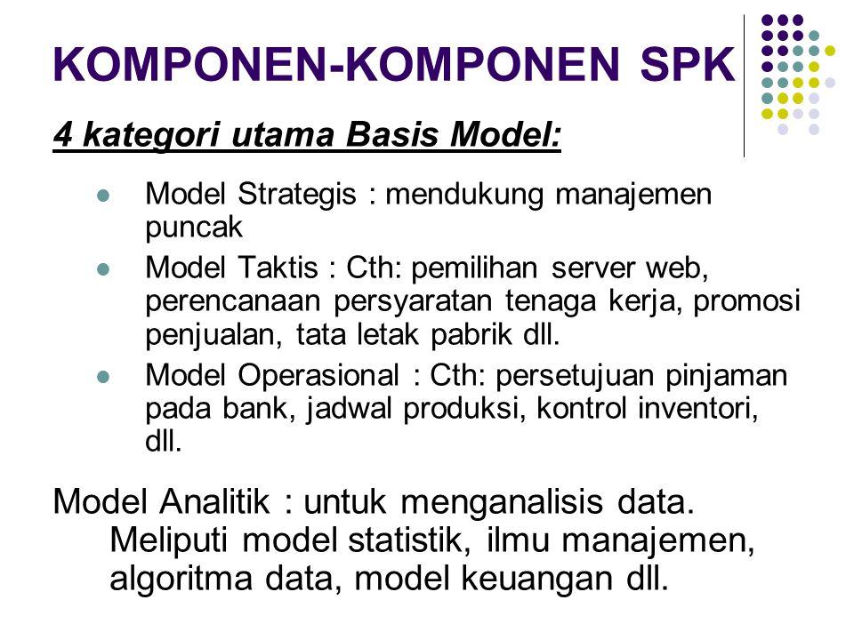 KOMPONEN-KOMPONEN SPK 4 kategori utama Basis Model: Model Strategis : mendukung manajemen puncak Model Taktis : Cth: pemilihan server web, perencanaan