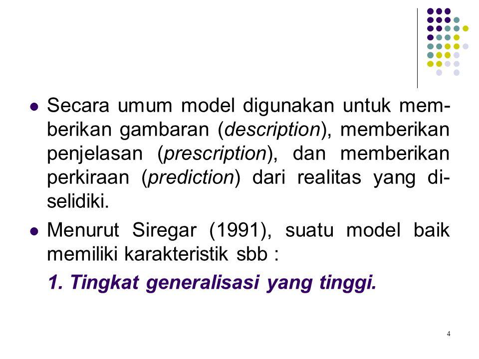 4 Secara umum model digunakan untuk mem- berikan gambaran (description), memberikan penjelasan (prescription), dan memberikan perkiraan (prediction) d