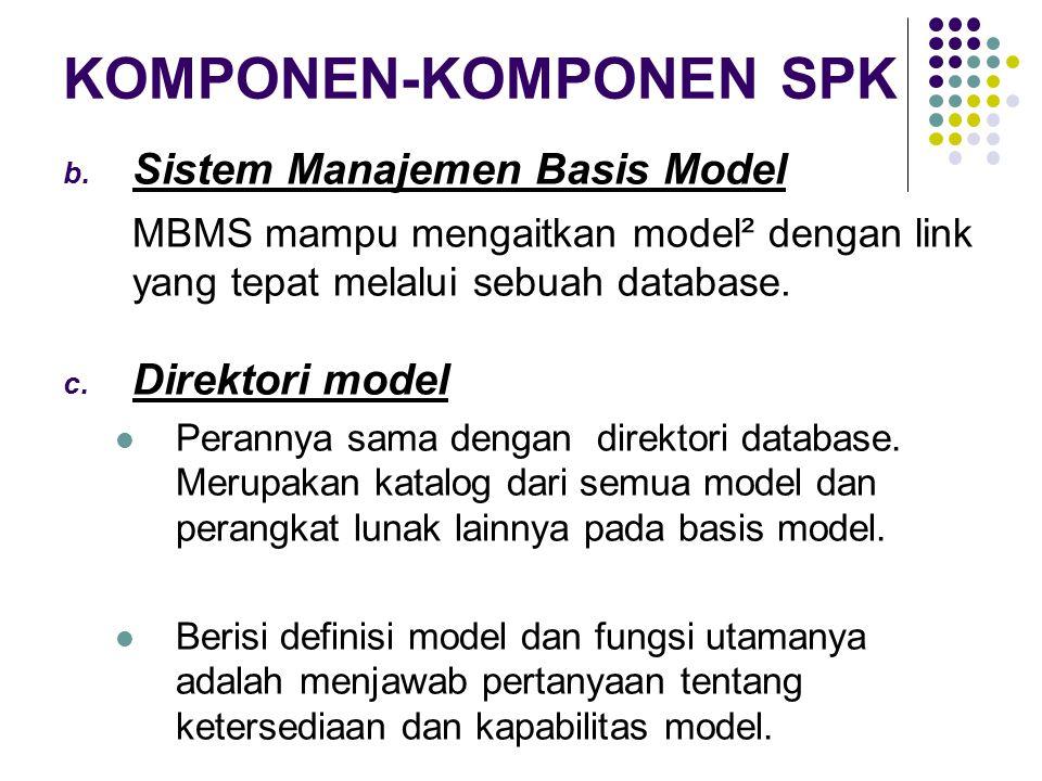 KOMPONEN-KOMPONEN SPK b. Sistem Manajemen Basis Model MBMS mampu mengaitkan model² dengan link yang tepat melalui sebuah database. c. Direktori model