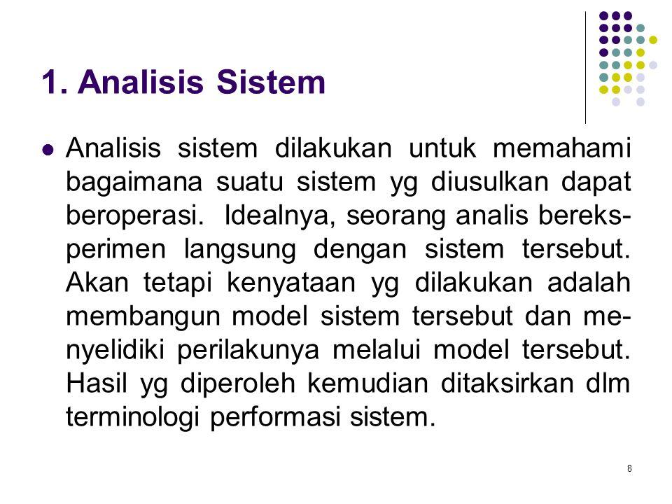 8 1. Analisis Sistem Analisis sistem dilakukan untuk memahami bagaimana suatu sistem yg diusulkan dapat beroperasi. Idealnya, seorang analis bereks- p