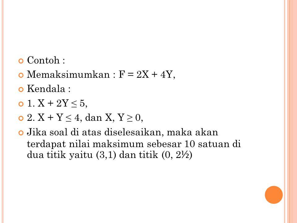 Contoh : Memaksimumkan : F = 2X + 4Y, Kendala : 1.