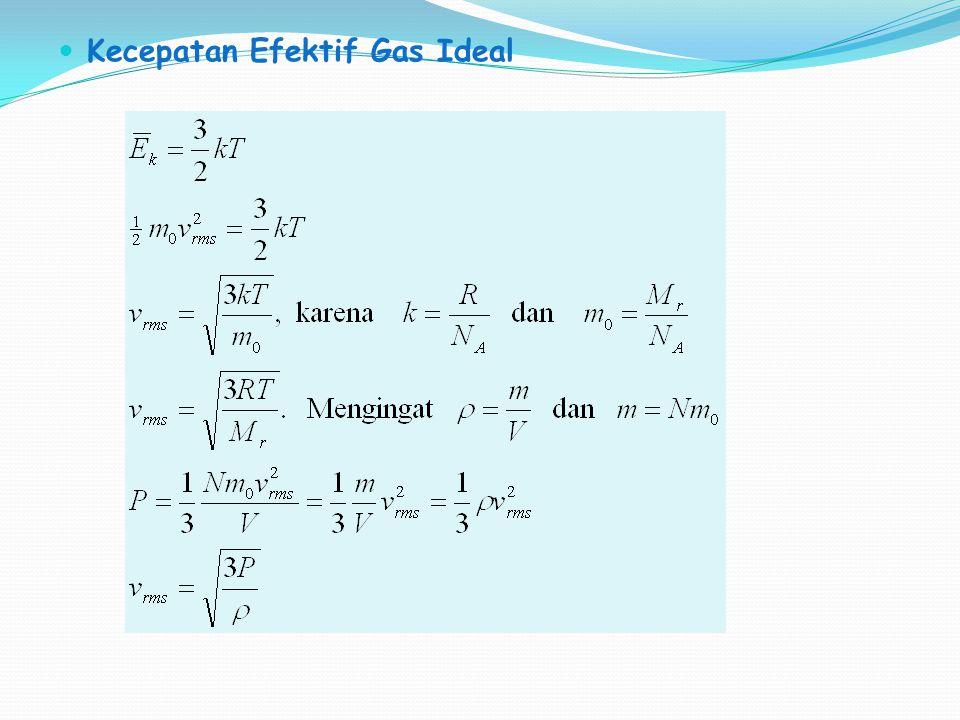 4Energi Dalam Gas Ideal Adalah jumlah energi (energi kinetik translasi, rotasi, vibrasi serta energi potensial elastik) yg dimiliki oleh seluruh molekul gas dalam wadah tertentu.