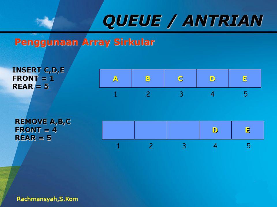 Rachmansyah,S.Kom QUEUE / ANTRIAN Penggunaan Array Sirkular ABEDC 1 2 3 4 5 INSERT C,D,E FRONT = 1 REAR = 5 ED 1 2 3 4 5 REMOVE A,B,C FRONT = 4 REAR =