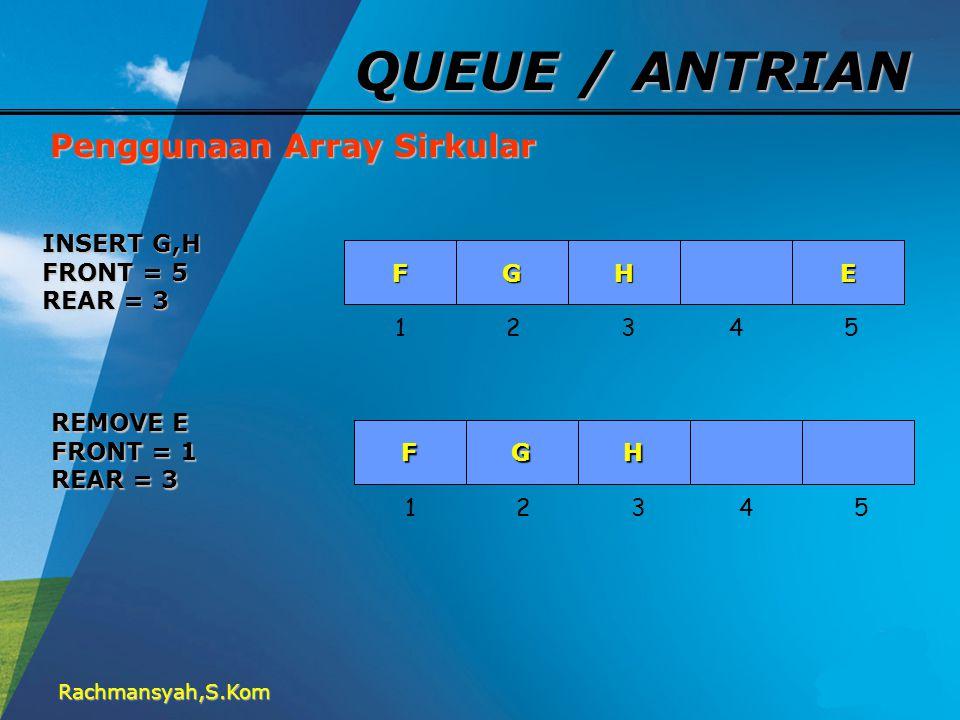 Rachmansyah,S.Kom QUEUE / ANTRIAN Penggunaan Array Sirkular FGEH 1 2 3 4 5 INSERT G,H FRONT = 5 REAR = 3 FGH 1 2 3 4 5 REMOVE E FRONT = 1 REAR = 3