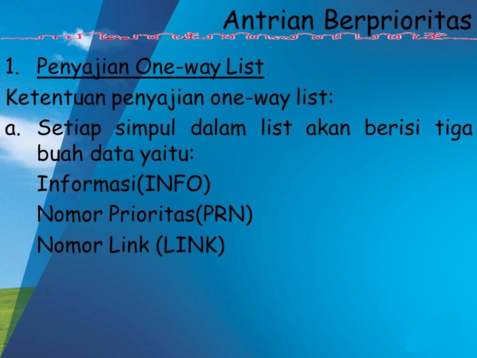 Antrian Berprioritas 1.Penyajian One-way List Ketentuan penyajian one-way list: a.Setiap simpul dalam list akan berisi tiga buah data yaitu: Informasi